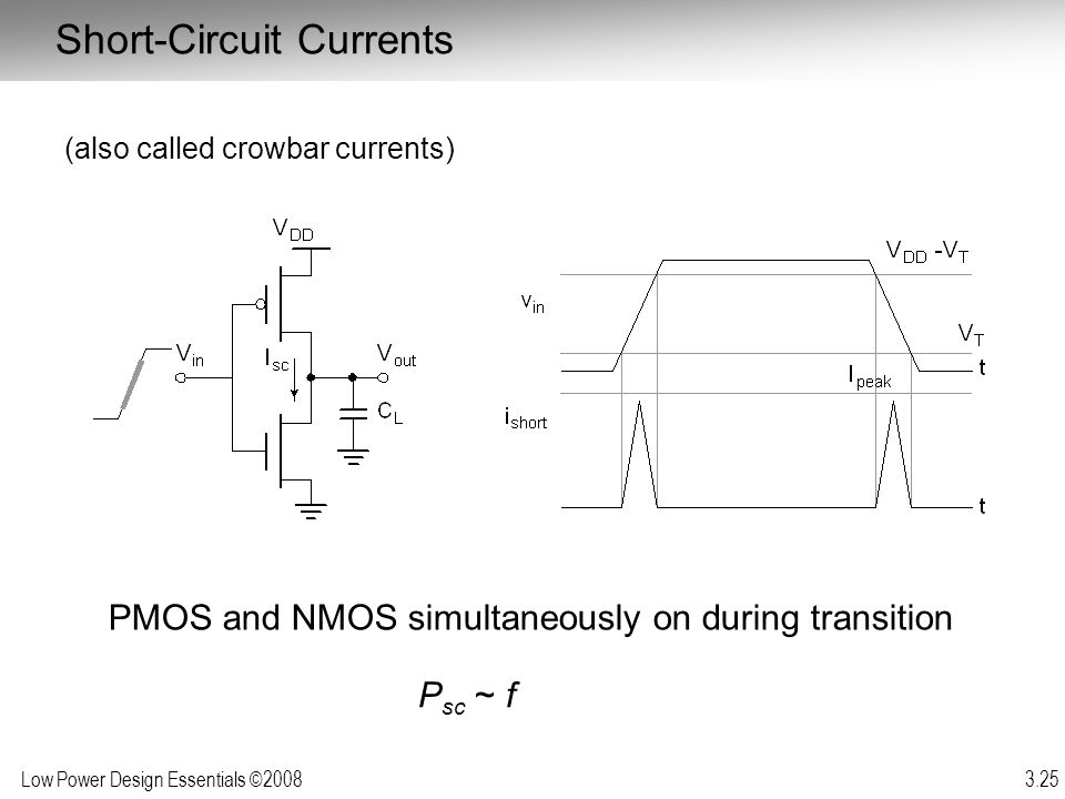 Short-Circuit Currents