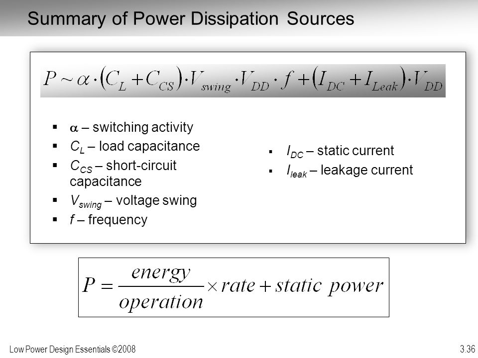 Summary of Power Dissipation Sources