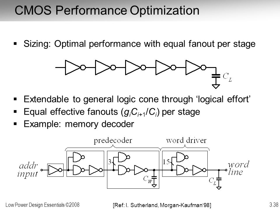 CMOS Performance Optimization