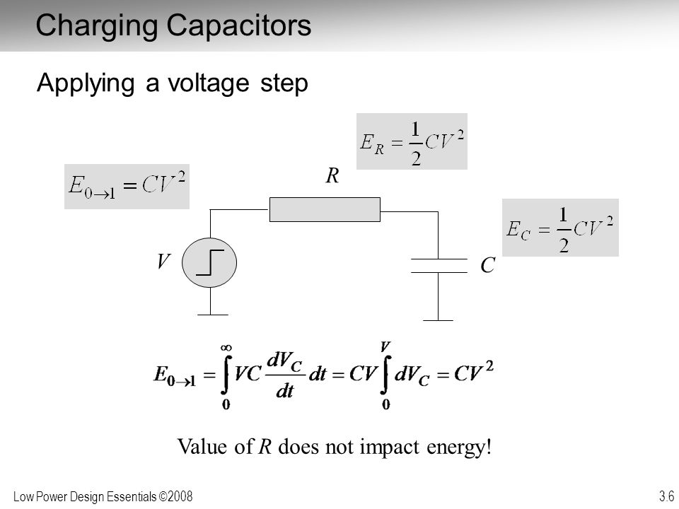 Charging Capacitors Applying a voltage step R V C