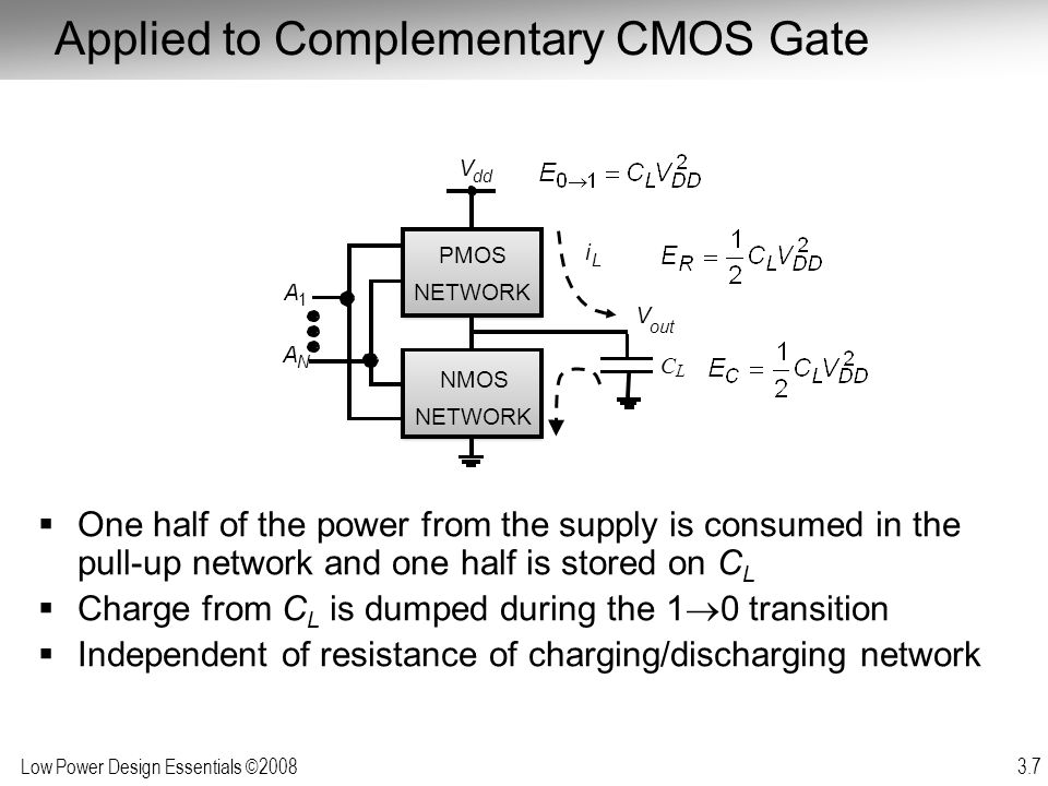 Applied to Complementary CMOS Gate