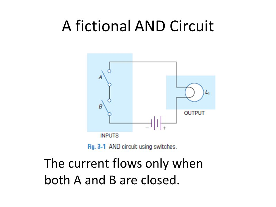 A fictional AND Circuit
