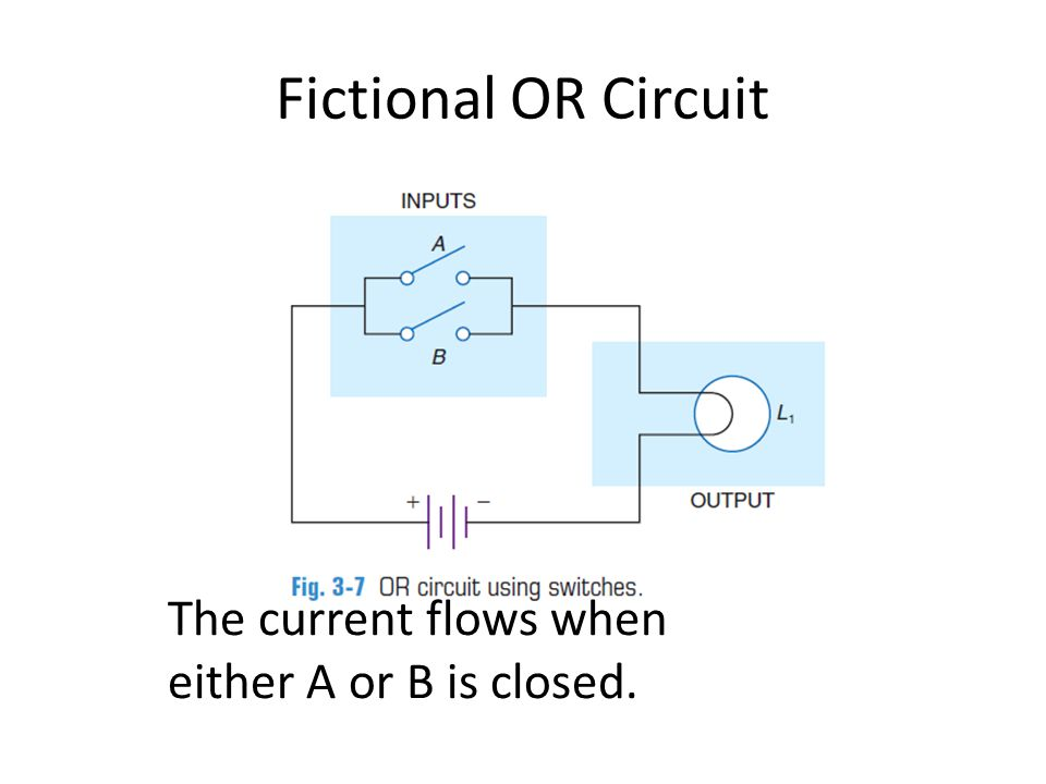 Fictional OR Circuit The current flows when either A or B is closed.