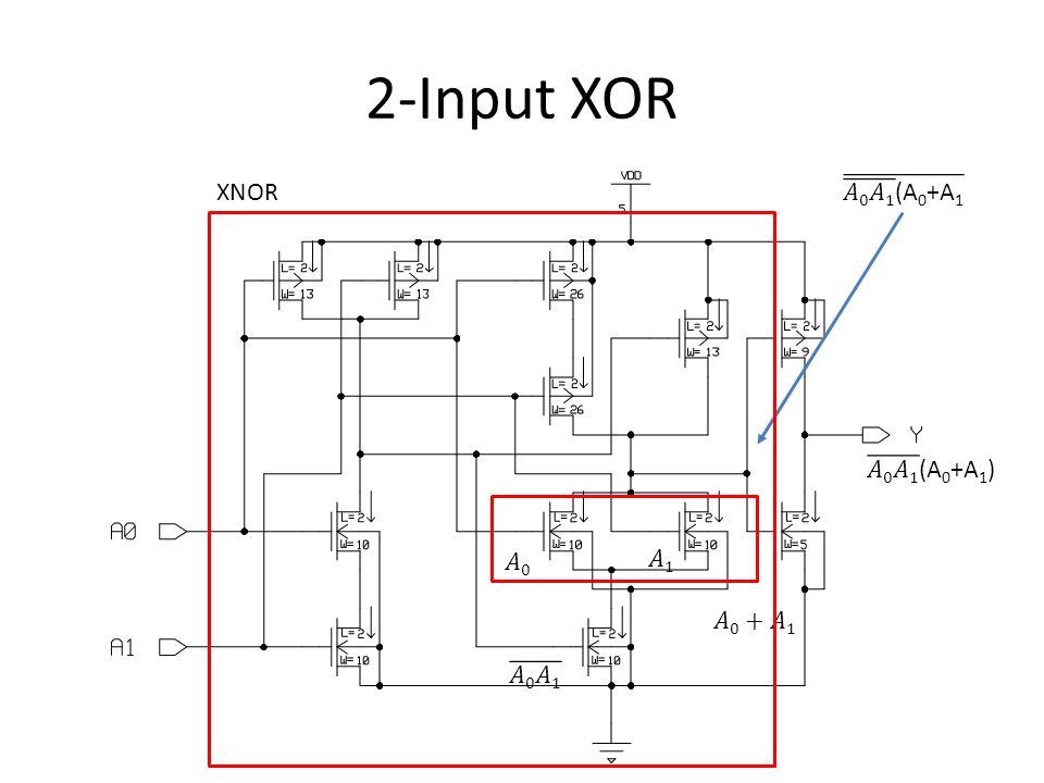 2-Input XOR XNOR 𝐴0𝐴1 (A0+A1 𝐴0𝐴1 (A0+A1) 𝐴0 𝐴1 𝐴0+𝐴1 𝐴0𝐴1