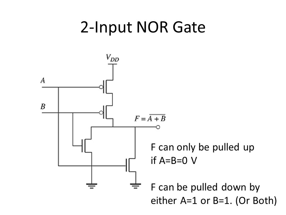 2-Input NOR Gate F can only be pulled up if A=B=0 V