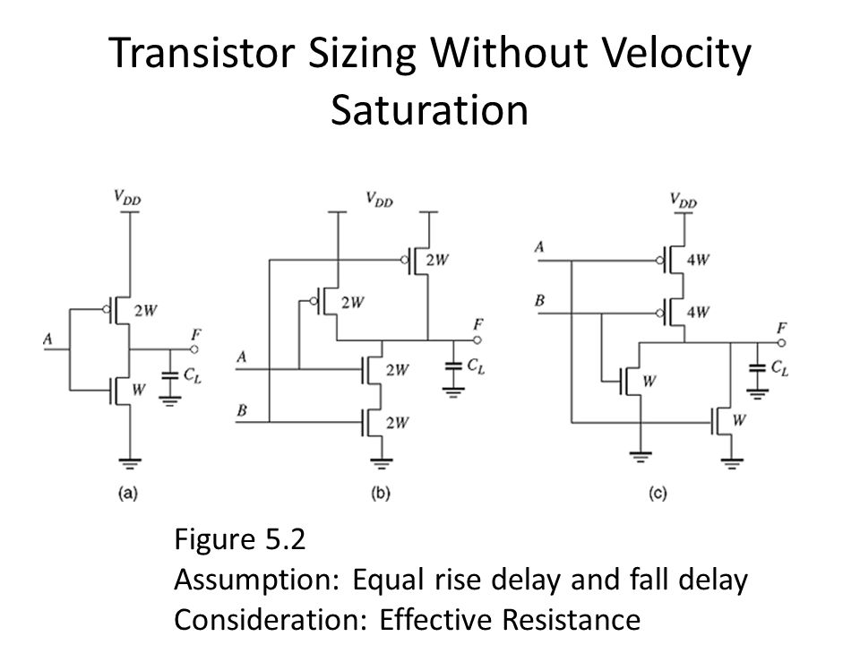 Transistor Sizing Without Velocity Saturation