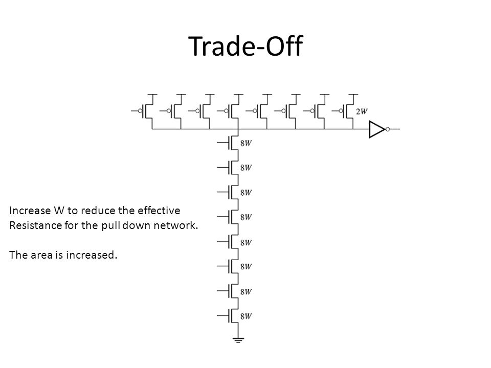 Trade-Off Increase W to reduce the effective
