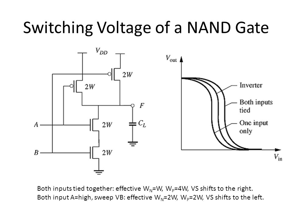 Switching Voltage of a NAND Gate