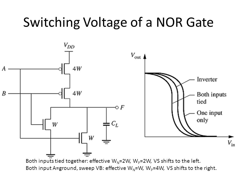 Switching Voltage of a NOR Gate