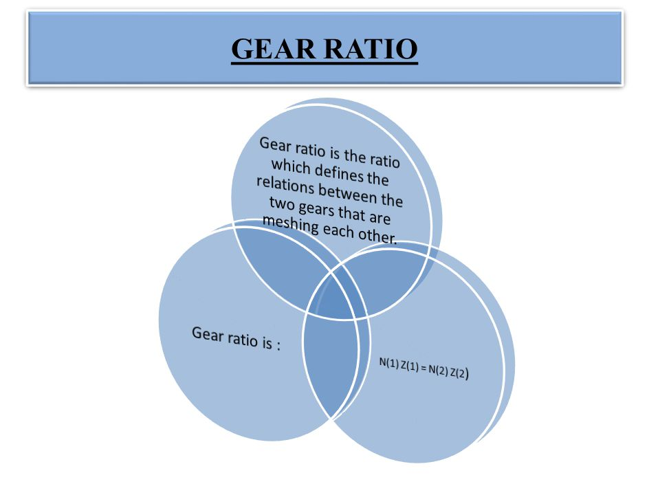 GEAR RATIO N(1) Z(1) = N(2) Z(2)
