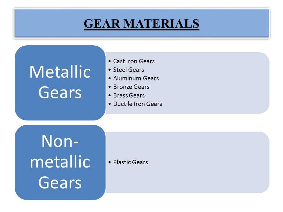 GEAR MATERIALS Metallic Gears Cast Iron Gears Steel Gears