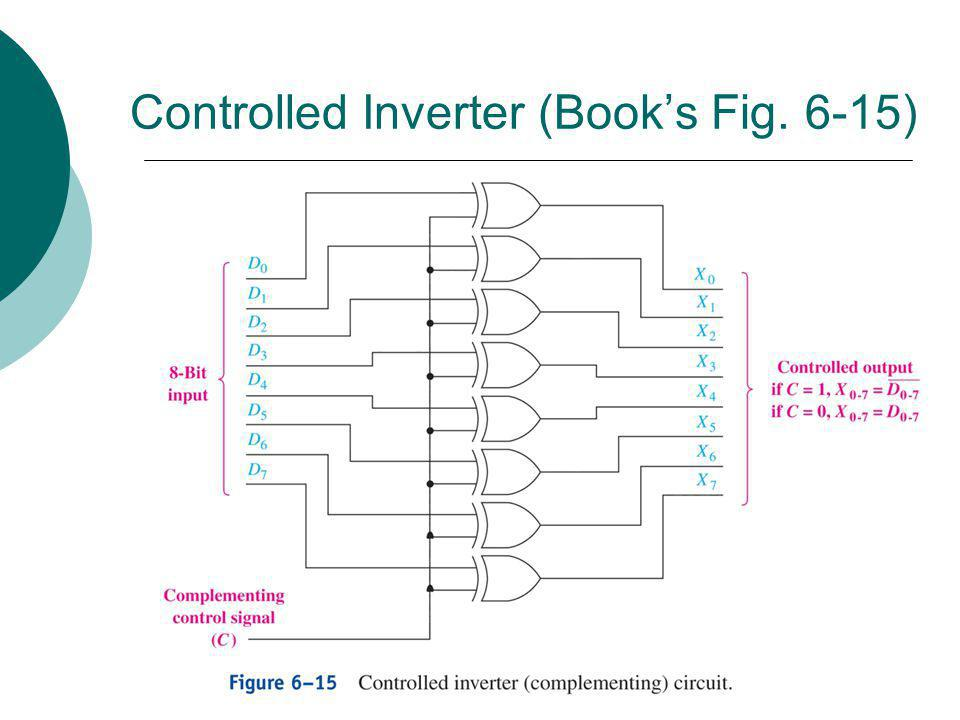 Controlled Inverter (Book's Fig. 6-15)