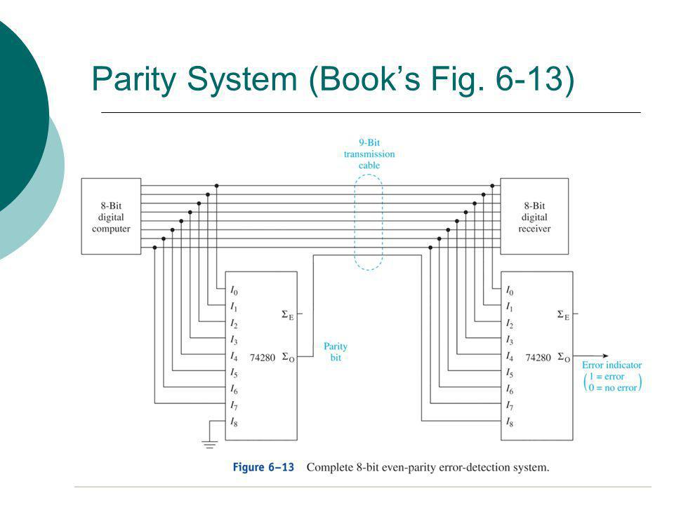 Parity System (Book's Fig. 6-13)