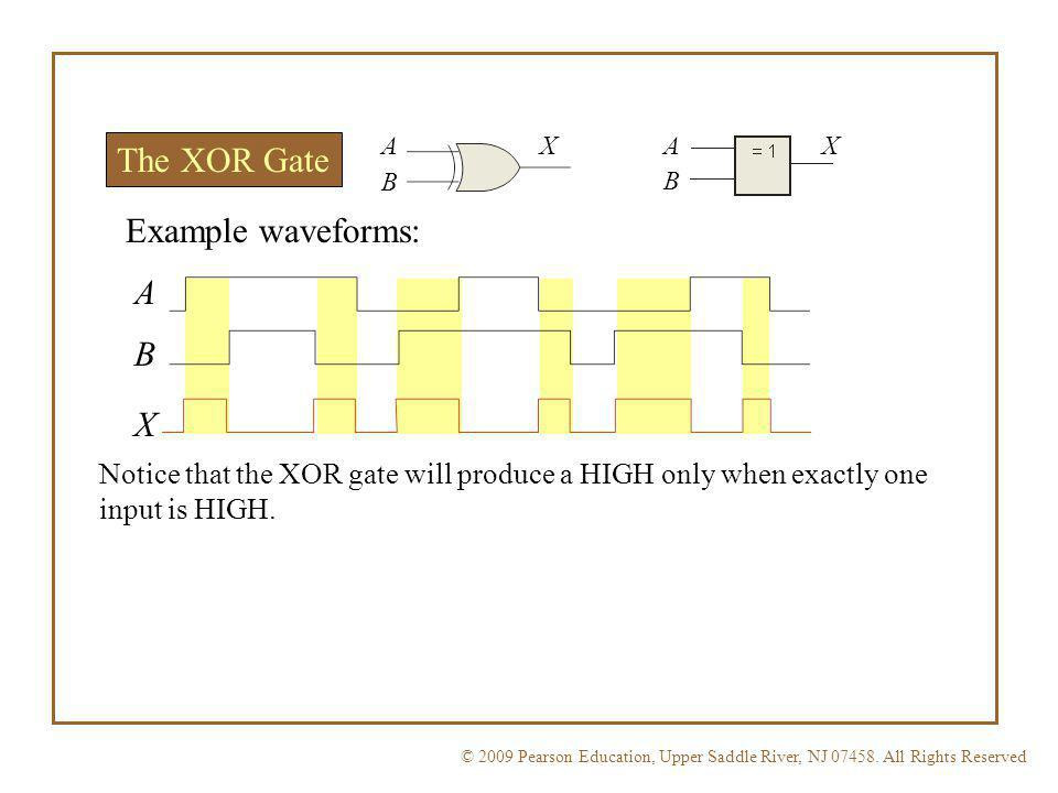 The XOR Gate Example waveforms: A B X