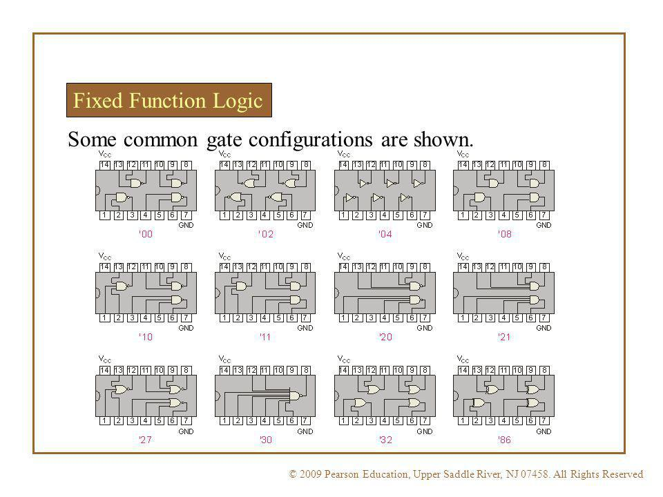 Fixed Function Logic Some common gate configurations are shown.