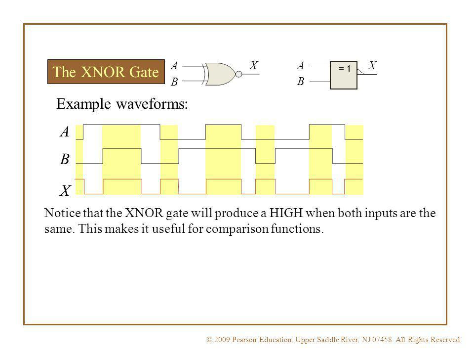 The XNOR Gate Example waveforms: A B X