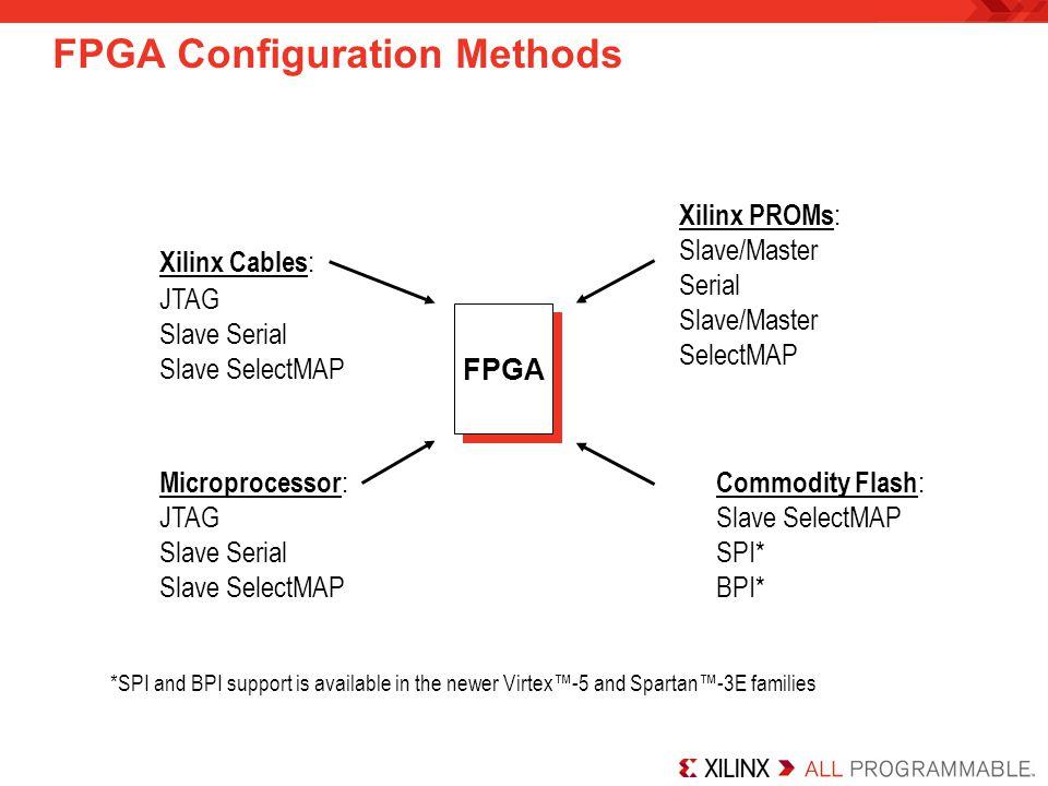 FPGA Configuration Methods