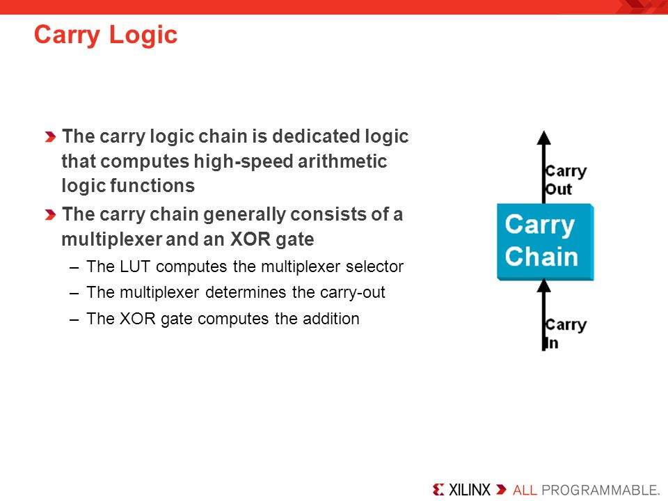 Carry Logic The carry logic chain is dedicated logic that computes high-speed arithmetic logic functions.