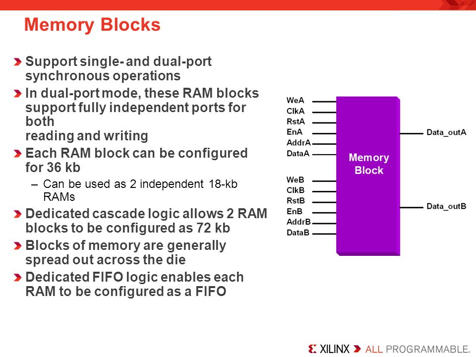 Memory Blocks Support single- and dual-port synchronous operations