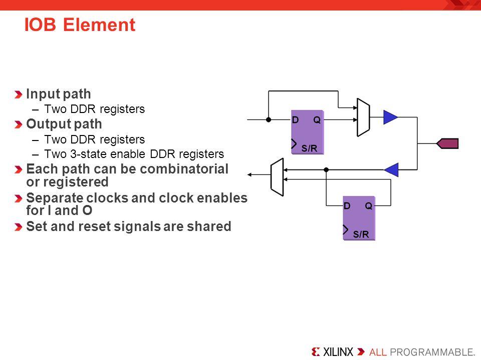 IOB Element Input path Output path
