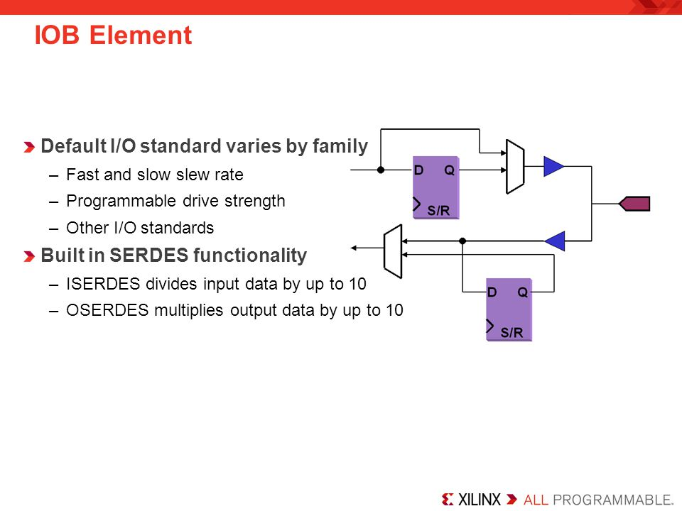 IOB Element Default I/O standard varies by family