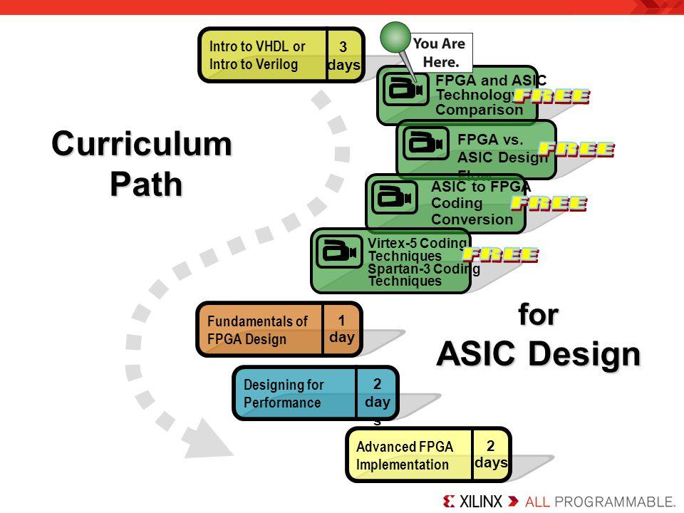Curriculum Path ASIC Design