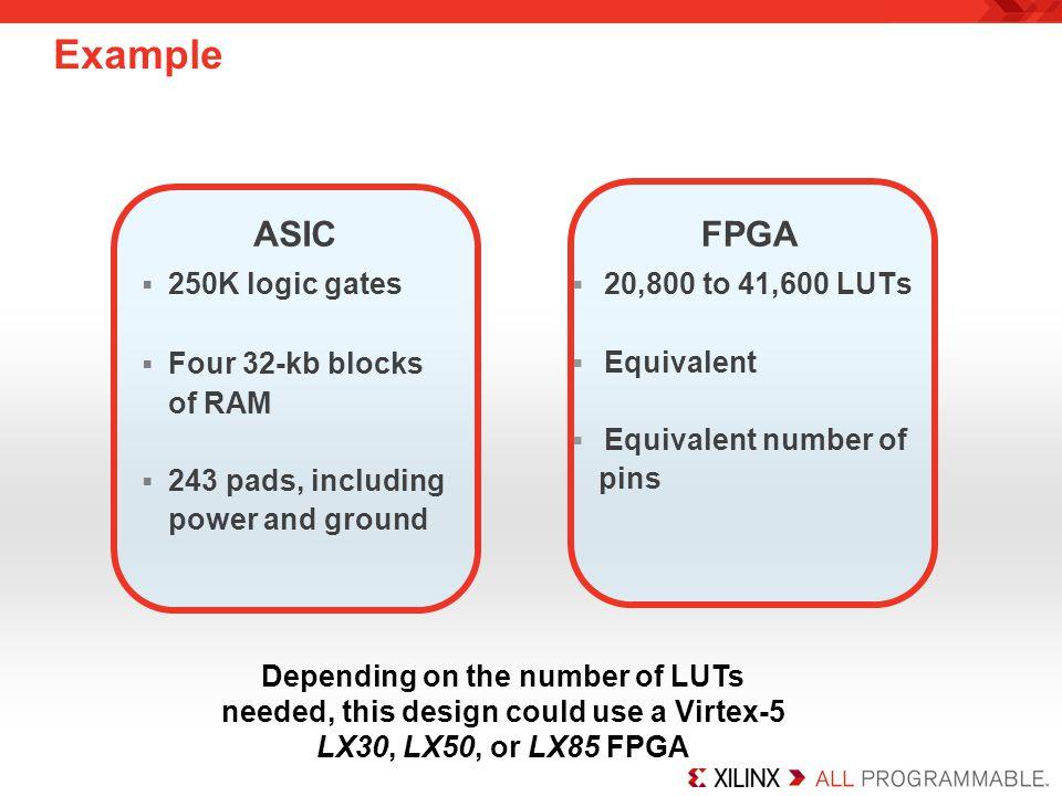 Example ASIC FPGA 250K logic gates Four 32-kb blocks of RAM