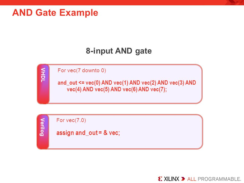 AND Gate Example 8-input AND gate assign and_out = & vec;