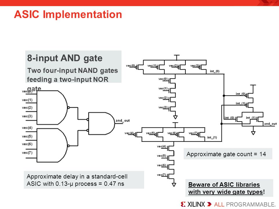 ASIC Implementation 8-input AND gate