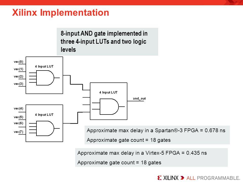 Xilinx Implementation