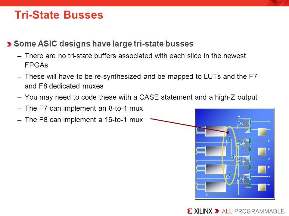 Tri-State Busses Some ASIC designs have large tri-state busses