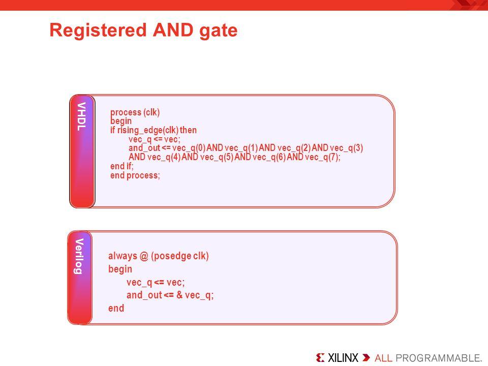 Registered AND gate VHDL always @ (posedge clk) begin Verilog