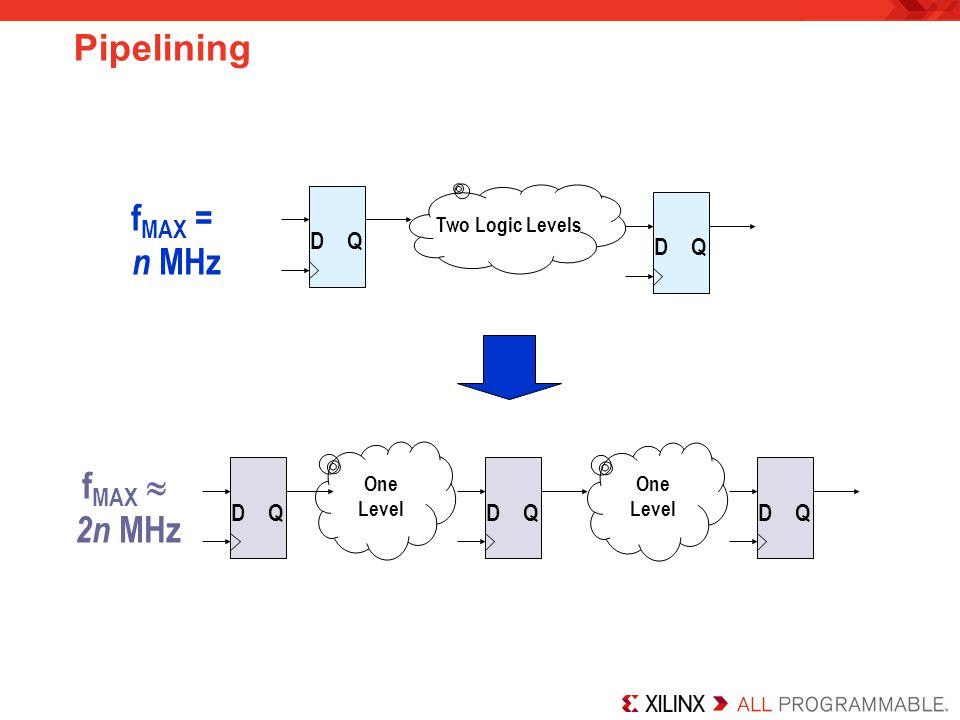 Pipelining fMAX = n MHz fMAX  2n MHz D Q D Q Two Logic Levels