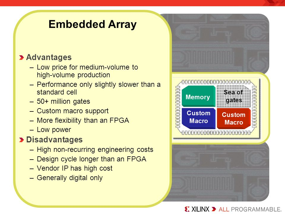 Embedded Array Advantages Disadvantages
