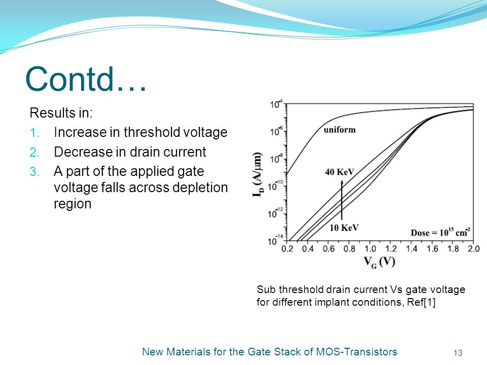 Contd… Results in: Increase in threshold voltage