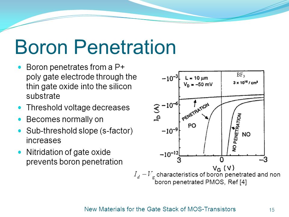 Ashesh Jain Boron Penetration. Boron penetrates from a P+ poly gate electrode through the thin gate oxide into the silicon substrate.