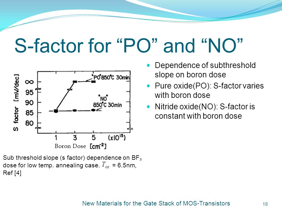 S-factor for PO and NO