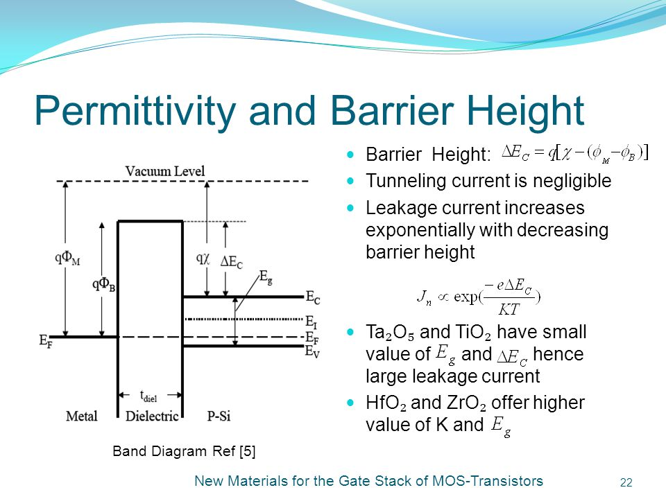 Permittivity and Barrier Height