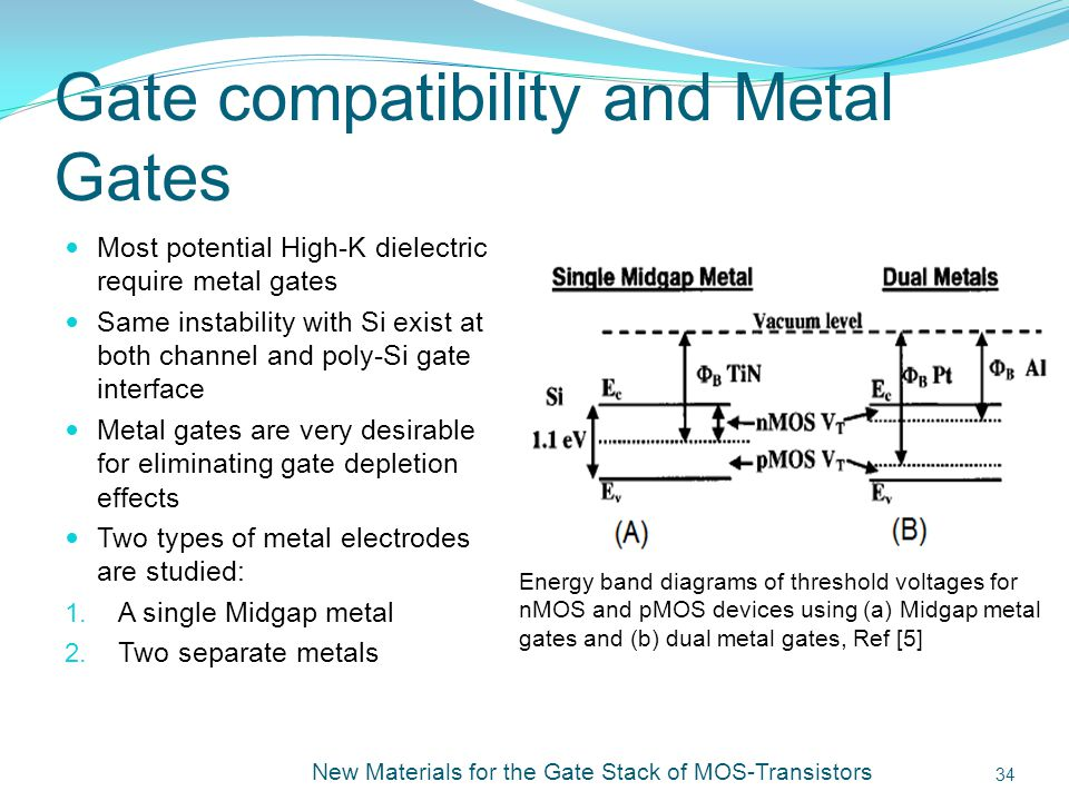 Gate compatibility and Metal Gates
