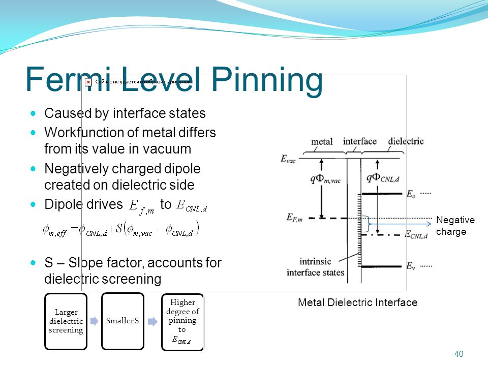 Fermi Level Pinning Caused by interface states