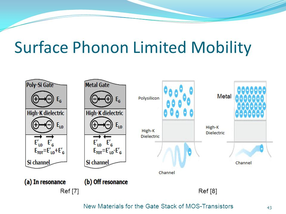 Surface Phonon Limited Mobility