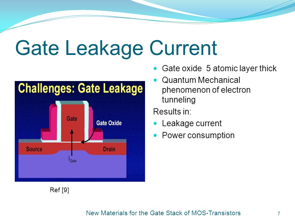Gate Leakage Current Gate oxide 5 atomic layer thick