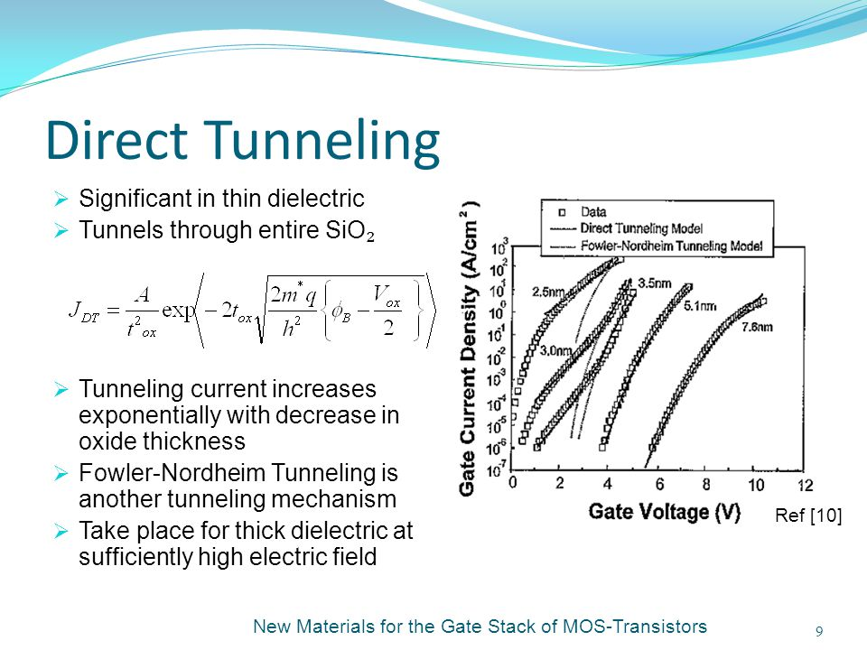 Direct Tunneling Significant in thin dielectric