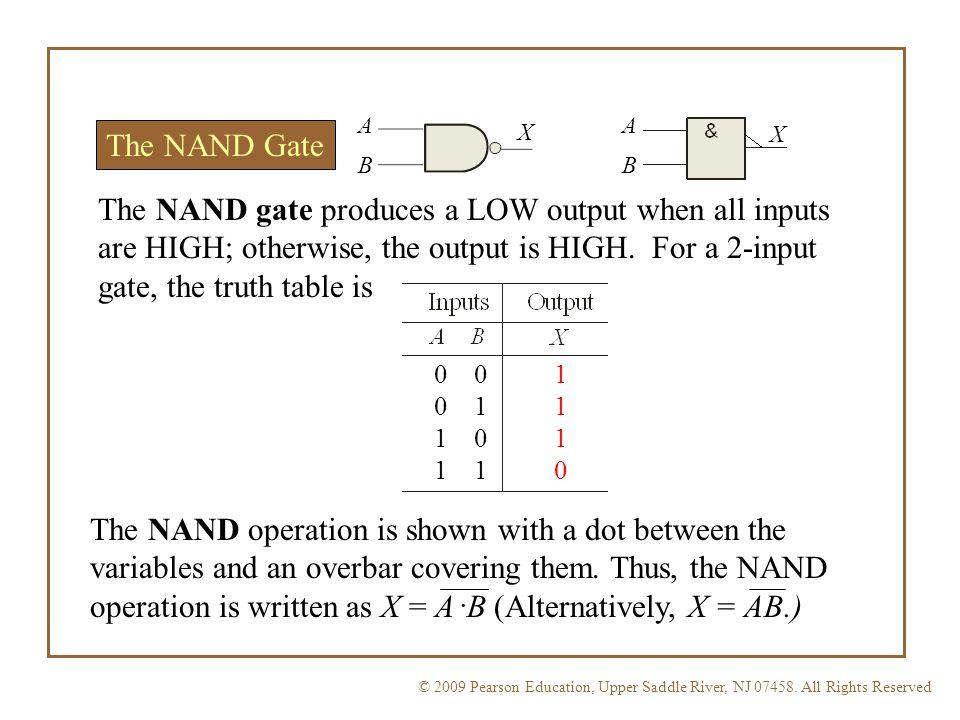 A A. X. The NAND Gate. X. B. B.