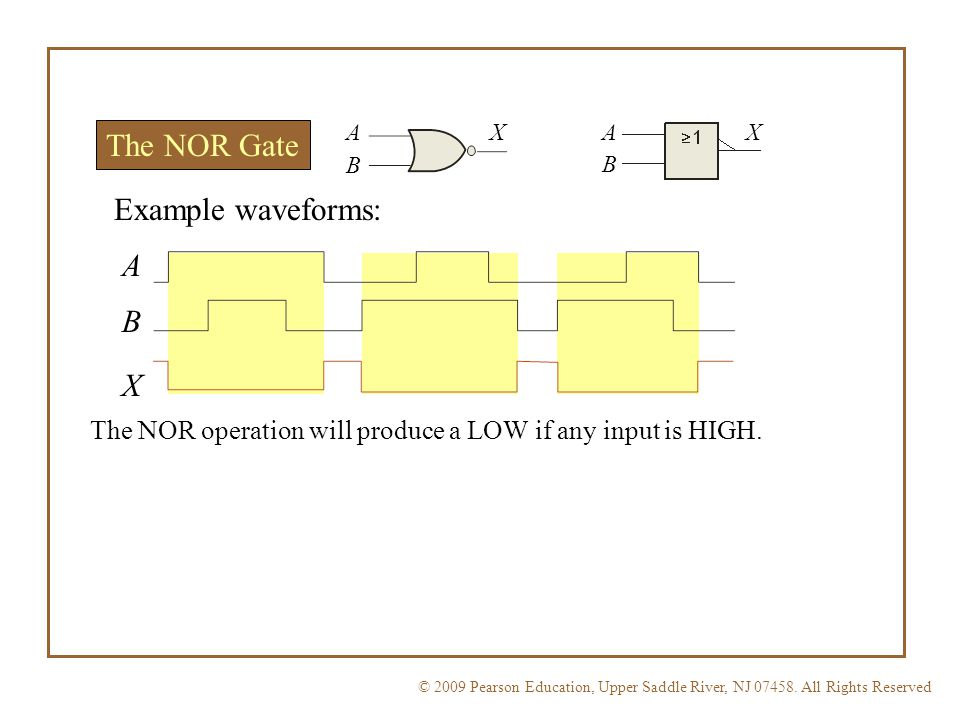 The NOR Gate Example waveforms: A B X