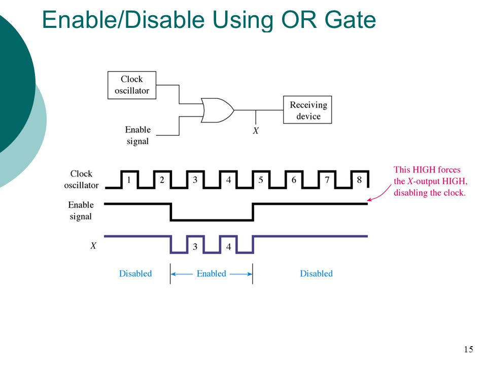 Enable/Disable Using OR Gate
