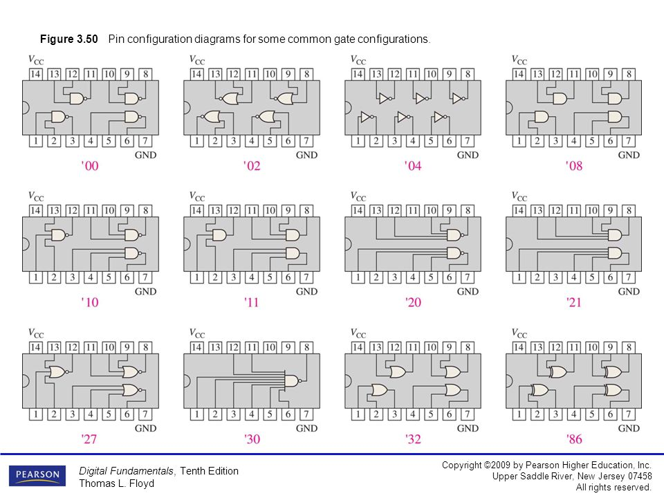 Figure 3.50 Pin configuration diagrams for some common gate configurations.