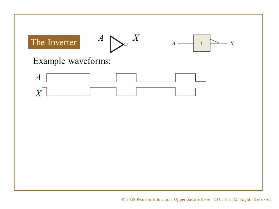 A X The Inverter Example waveforms: A X