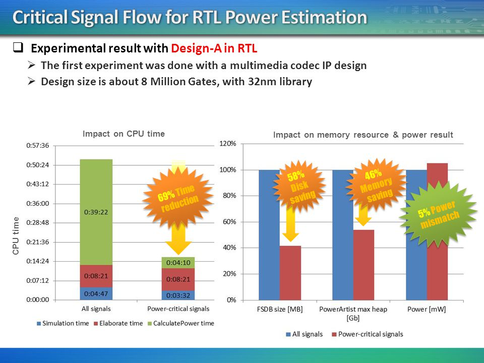 Critical Signal Flow for RTL Power Estimation