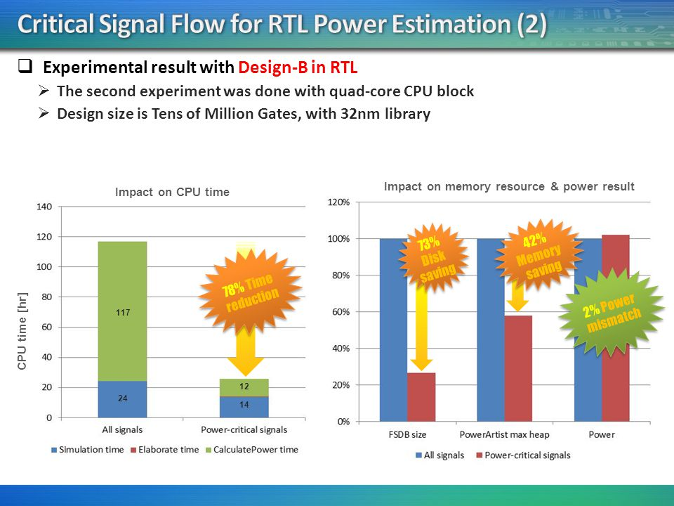 Critical Signal Flow for RTL Power Estimation (2)